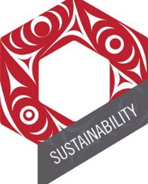 Diversity Circles logo with the word sustainability in the design