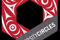 Diversity Circles logo
